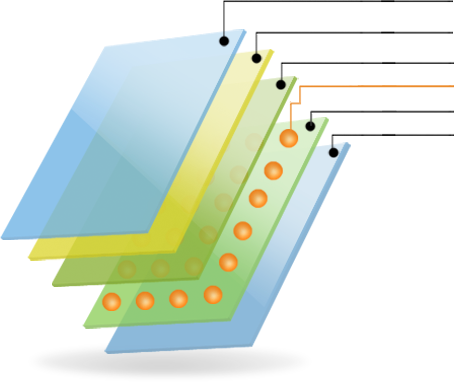 Privacy Film Layers